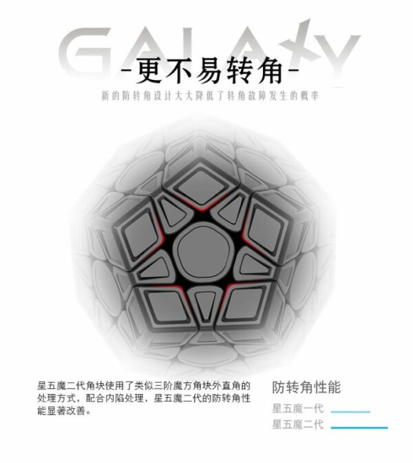 星五魔二代宣传图中文1 06