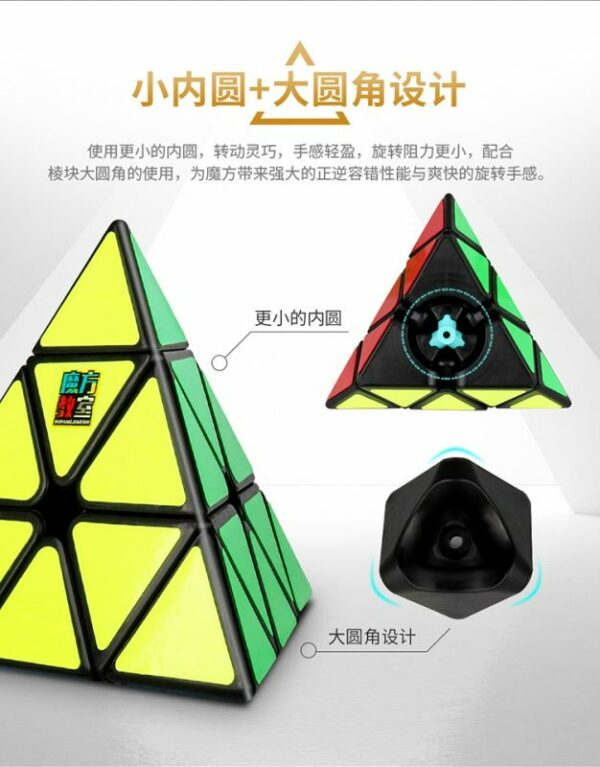魅龍金字塔750 07
